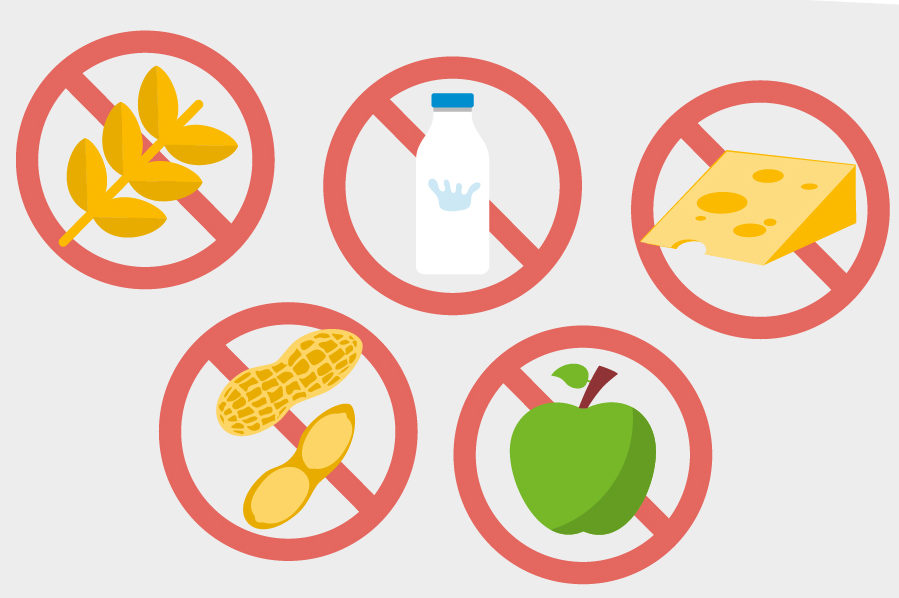 """Illustration zum Thema """"Allergien gegen Nüsse & Co."""" zeigt verschiedene durchgestrichene Lebensmittel."""