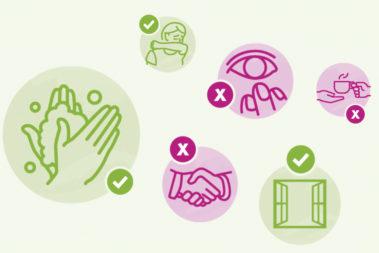 """Illustration """"Infektionen mit Corona vermeiden"""" zeigt, was man tun und was man vermeiden soll. Husten und Niesen in die Armbeuge wird empfohlen, ebenso wie regelmäßiges Lüften und regelmäßiges und sorgfältiges Händewaschen. Nicht empfohlen wird zu viel Nähe und das Teilen von Gegenständen wie Tassen, Flaschen, Geschirr, Handtücher oder Arbeitsmaterialien."""